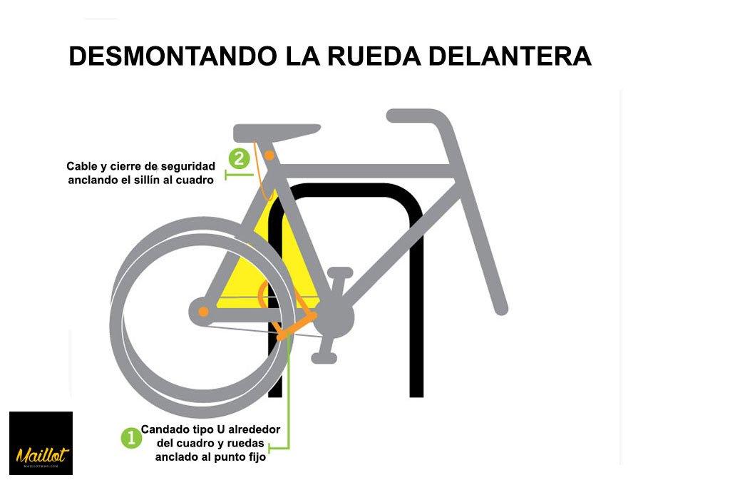 Candar la bici desmontando la rueda