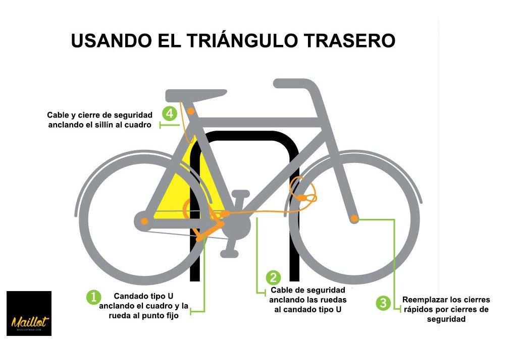 candar la bici usando el triángulo trasero